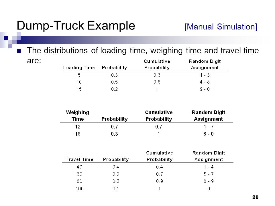 Dump-Truck Example [Manual Simulation]